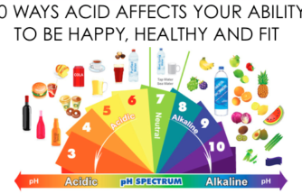are-you-acidic-how-acidity-affects-weight